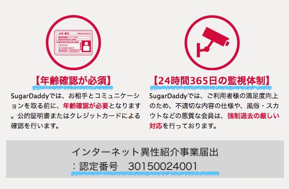 パパ活アプリ「シュガーダディ」の安全管理