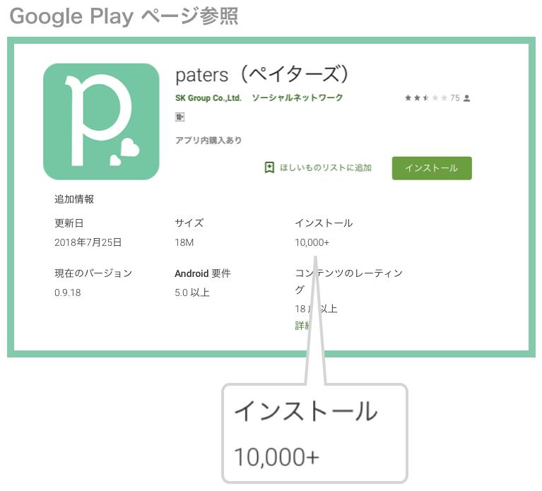 ペイターズのGoogle Playページ参照画面
