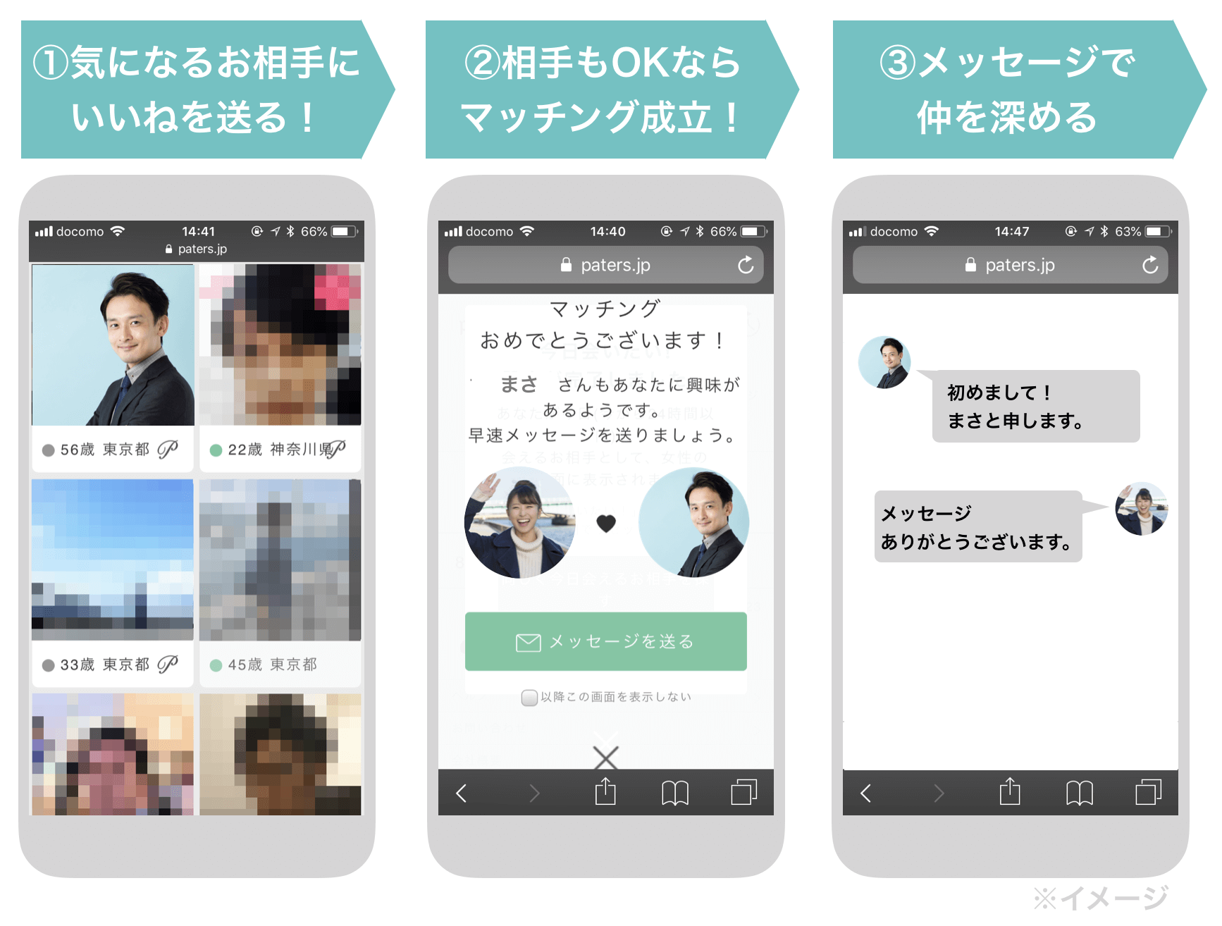 Paters利用イメージ