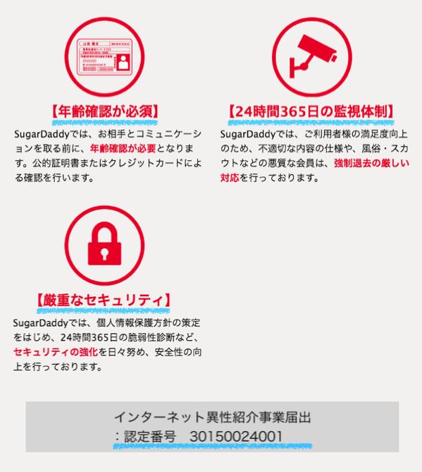 パパ活サイト「シュガーダディ」の安全管理
